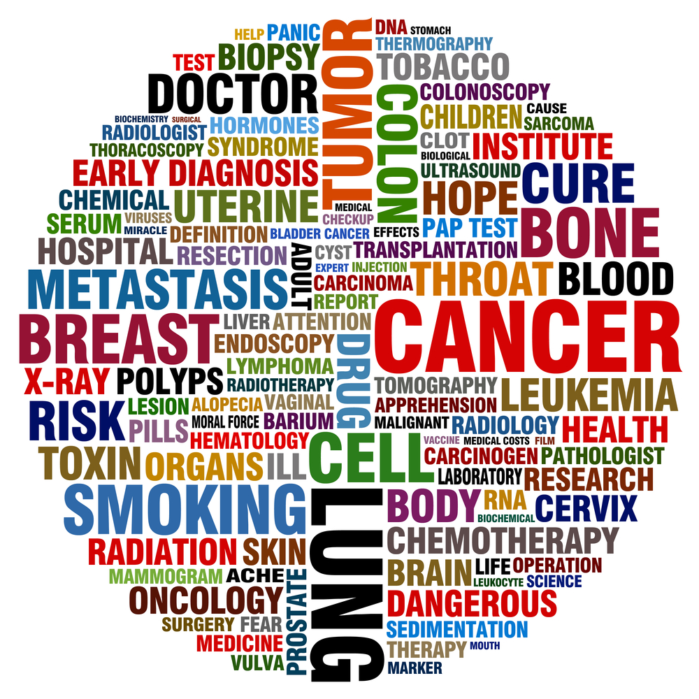 Dr Oz's Cancer Fighting Food Rainbow & Stomach Cancer Risk Factors